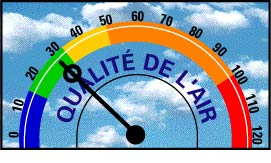 Centre-ville d'Ottawa Air Quality Index = 29